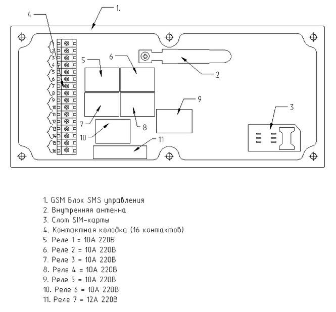 Описание элементов и схема